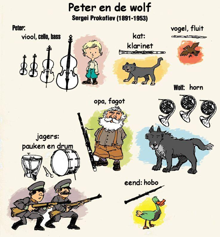 Instrumenten bij het sprookje Peter en de wolf